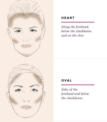 #Beautytips Different Face Countours